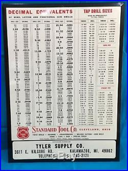 Vintage Metal Sign Standard Tool Co. Cleveland Ohio Decimal Equivalents